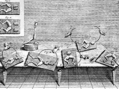 Galvani experiment
